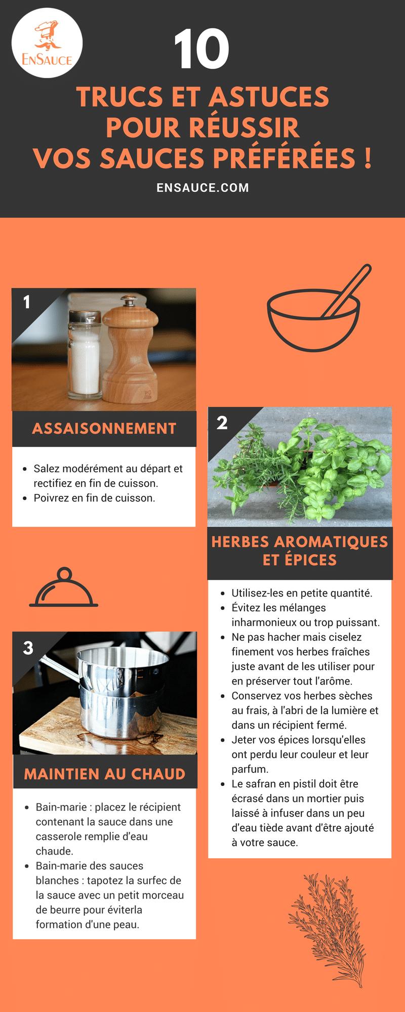 Infographie : 10 trucs et astuces pour réussir vos sauces préférées ! EnSauce.com